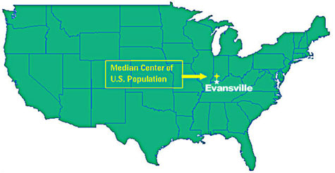 in 1950 the median center of us population was located north of richmond indiana in wayne county since that time it has moved south and west at every